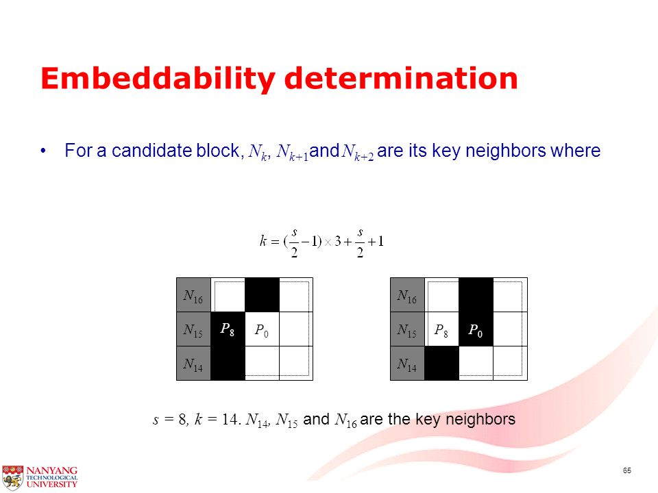 65 Embeddability determination For a candidate block, N k, N k+1 and N k+2 are its key neighbors where s = 8, k = 14.