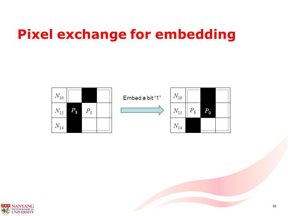 66 Pixel exchange for embedding P0P0 N 16 N 15 N 14 P8P8 Embed a bit 1 P0P0 N 16 N 15 N 14 P8P8