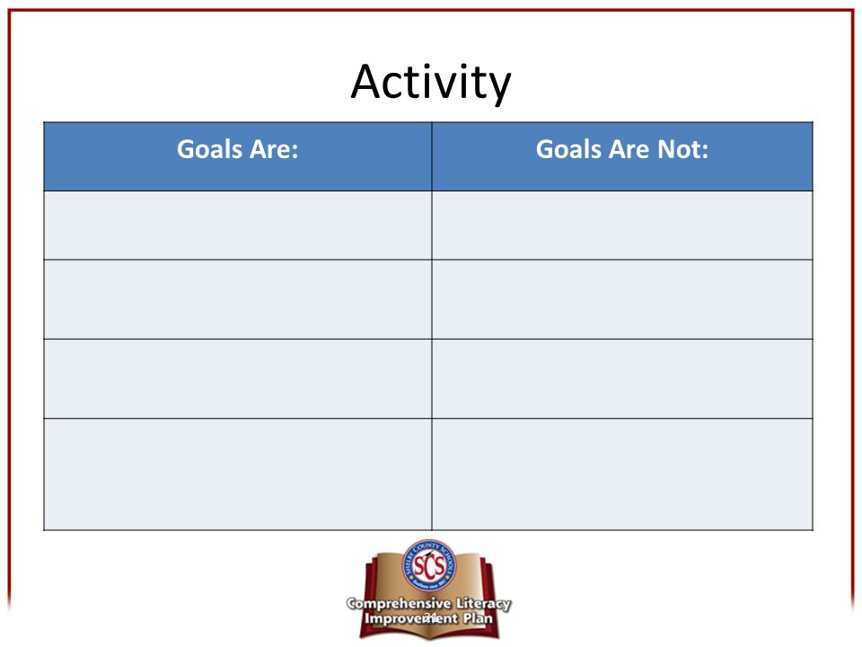 Activity 21 Goals Are:Goals Are Not: