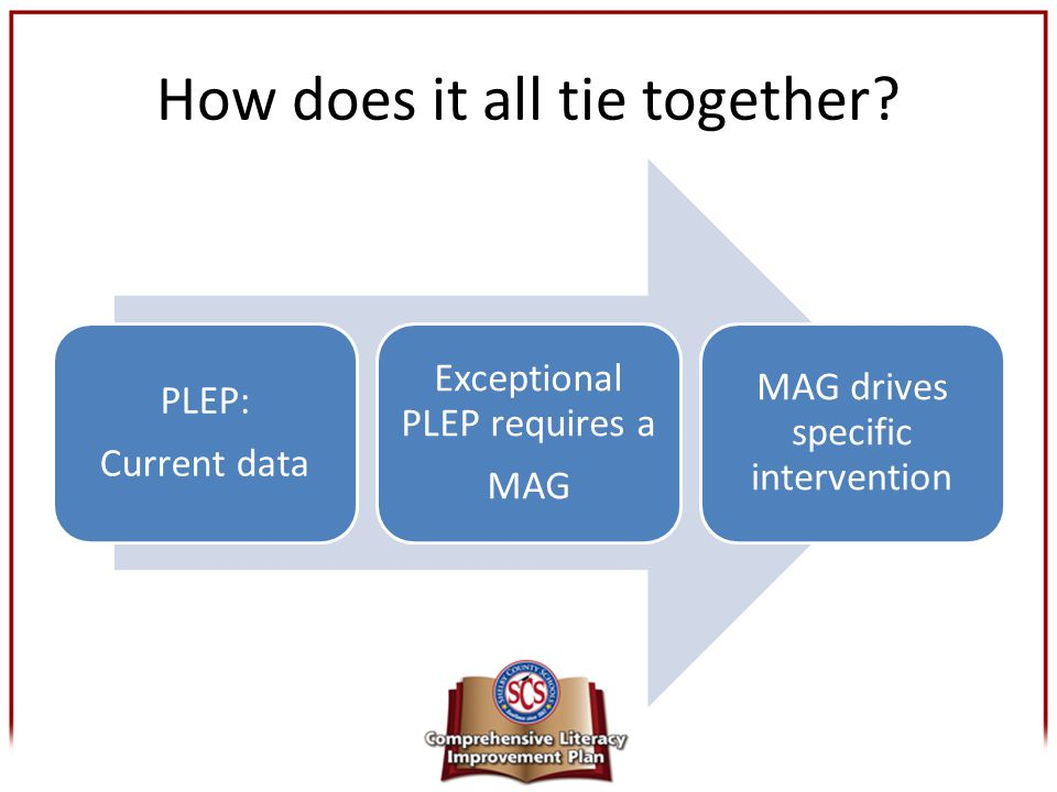 How does it all tie together? PLEP: Current data Exceptional PLEP requires a MAG MAG drives specific intervention Present Level of Performance (PLEP)
