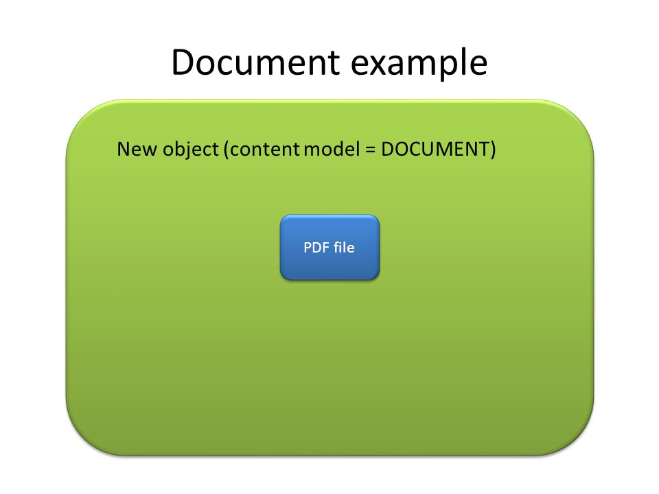 Document example PDF file New object (content model = DOCUMENT)