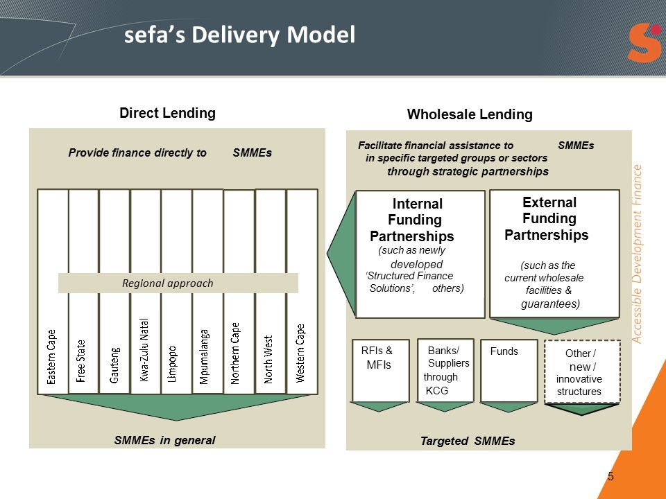 sefa's distribution model R50k to R5mUp to R5m R500 to R5m sefa DIRECT LENDING sefa WHOLESALE LENDING sefa Funding Model SMMEs can access sefa funding solutions through any of the above channels CREDIT GUARANTEE SCHEMES Finance Intermediaries: (CFIs, MFIs, Joint Ventures & Funds, Retail Finance Intermediaries) Registered financial institutions sefa regional offices and seda co-locations 6