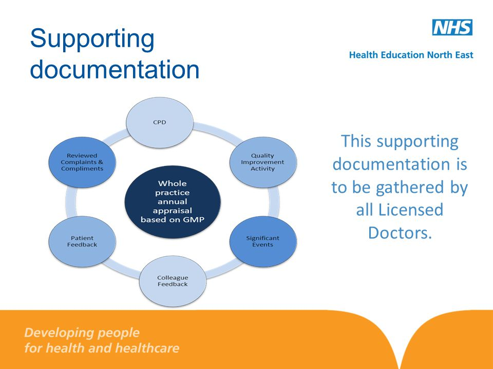 Supporting documentation This supporting documentation is to be gathered by all Licensed Doctors.