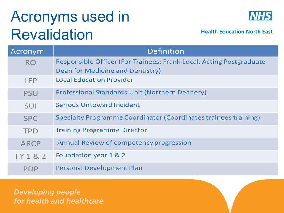 Acronyms used in Revalidation