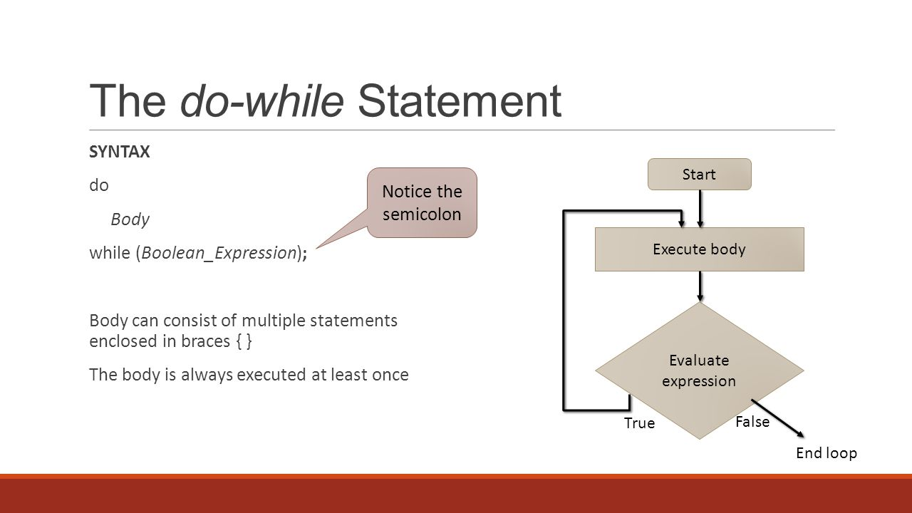 The do-while Statement SYNTAX do Body while (Boolean_Expression); Body can consist of multiple statements enclosed in braces { } The body is always executed at least once Start Evaluate expression Execute body End loop True False Notice the semicolon