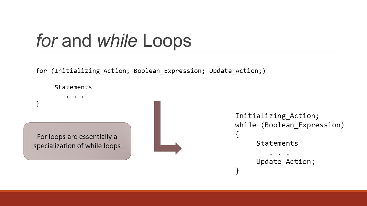 for and while Loops Initializing_Action; while (Boolean_Expression) { Statements...