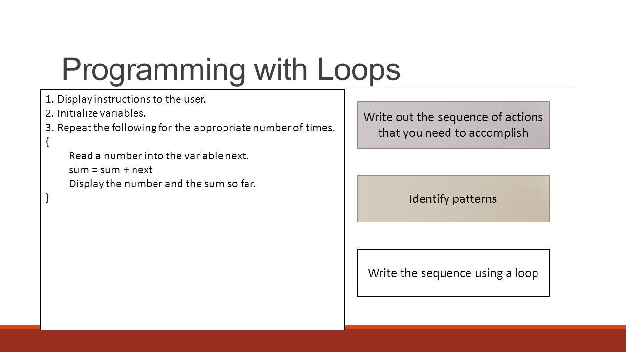 Programming with Loops 1. Display instructions to the user 2.