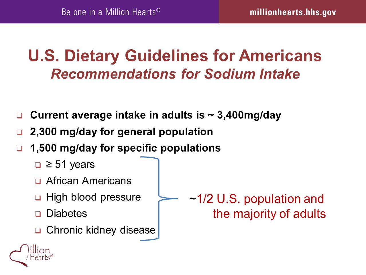 U.S. Dietary Guidelines for Americans Recommendations for Sodium Intake  Current average intake in adults is ~ 3,400mg/day  2,300 mg/day for general