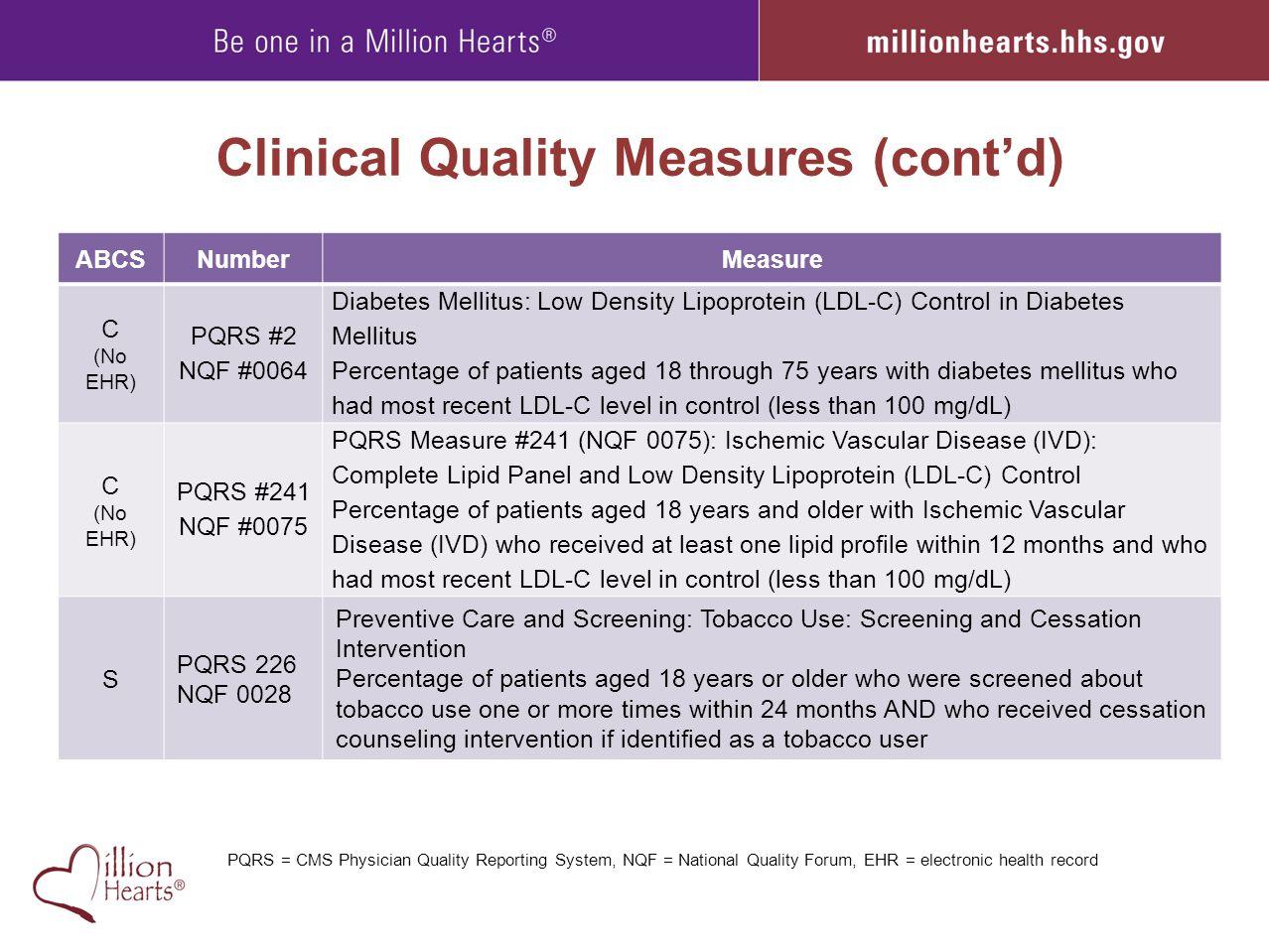 ABCSNumberMeasure C (No EHR) PQRS #2 NQF #0064 Diabetes Mellitus: Low Density Lipoprotein (LDL-C) Control in Diabetes Mellitus Percentage of patients