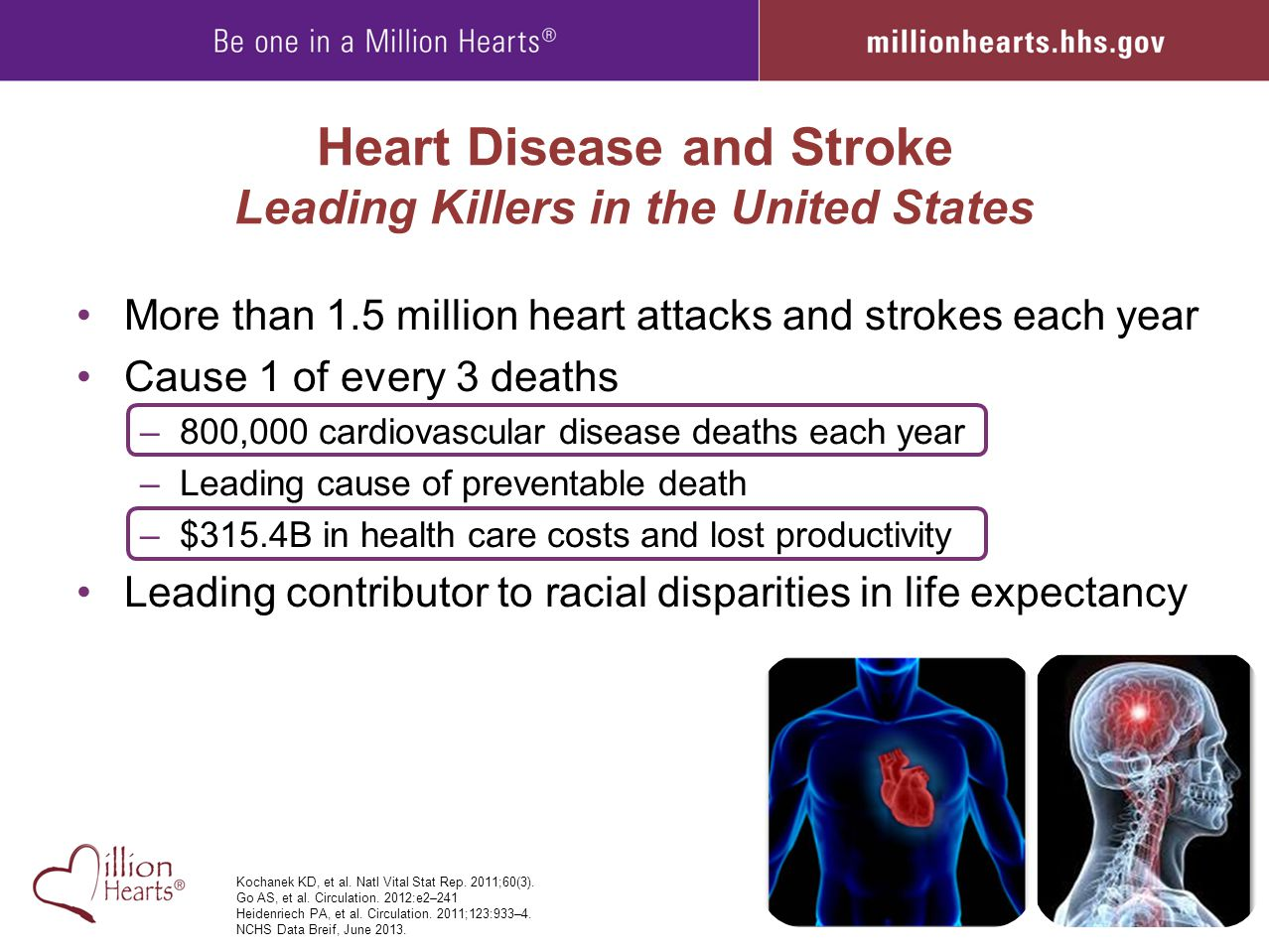 200,000 Preventable Deaths from Heart Disease and Stroke Many of the deaths caused by heart disease and stroke are preventable Preventable deaths are those attributed to lack of preventive health care or timely and effective medical care