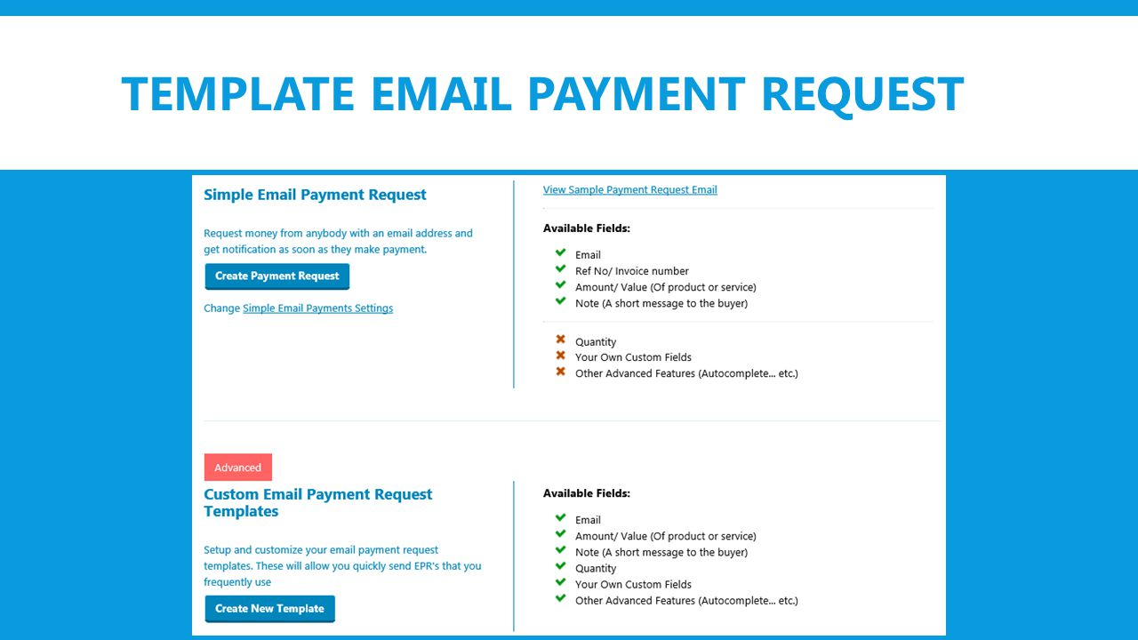 TEMPLATE EMAIL PAYMENT REQUEST