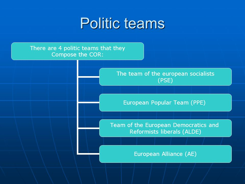 Politic teams There are 4 politic teams that they Compose the COR: The team of the european socialists (PSE) European Popular Team (PPE) Team of the E