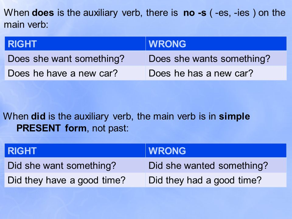 When does is the auxiliary verb, there is no -s ( -es, -ies ) on the main verb: RIGHTWRONG Does she want something?Does she wants something.