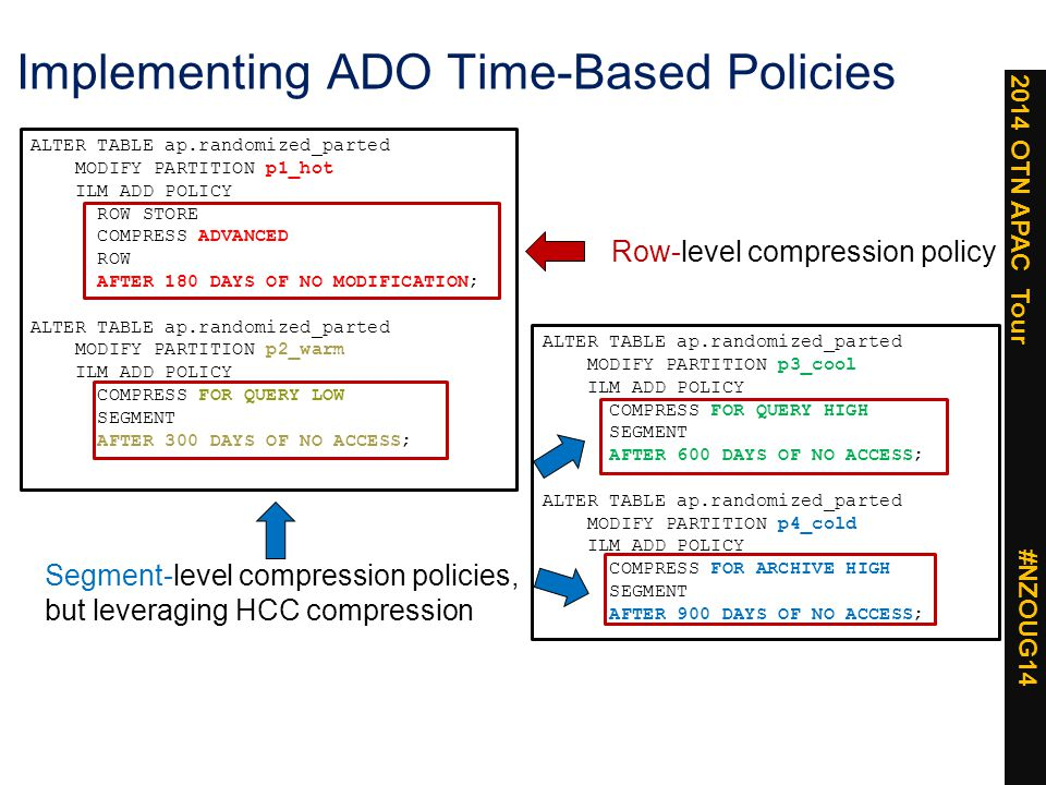 2014 OTN APAC Tour #NZOUG14 Implementing ADO Time-Based Policies ALTER TABLE ap.randomized_parted MODIFY PARTITION p1_hot ILM ADD POLICY ROW STORE COMPRESS ADVANCED ROW AFTER 180 DAYS OF NO MODIFICATION; ALTER TABLE ap.randomized_parted MODIFY PARTITION p2_warm ILM ADD POLICY COMPRESS FOR QUERY LOW SEGMENT AFTER 300 DAYS OF NO ACCESS; ALTER TABLE ap.randomized_parted MODIFY PARTITION p3_cool ILM ADD POLICY COMPRESS FOR QUERY HIGH SEGMENT AFTER 600 DAYS OF NO ACCESS; ALTER TABLE ap.randomized_parted MODIFY PARTITION p4_cold ILM ADD POLICY COMPRESS FOR ARCHIVE HIGH SEGMENT AFTER 900 DAYS OF NO ACCESS; Row-level compression policy Segment-level compression policies, but leveraging HCC compression