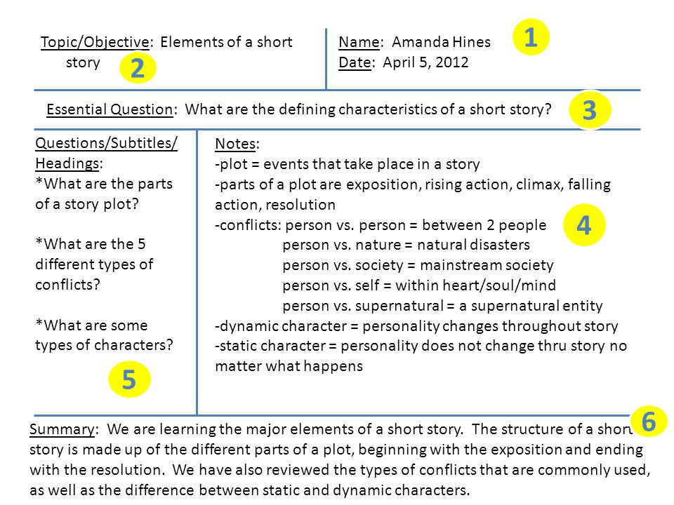 Topic/Objective: Elements of a short story Name: Amanda Hines Date: April 5, 2012 Essential Question: What are the defining characteristics of a short