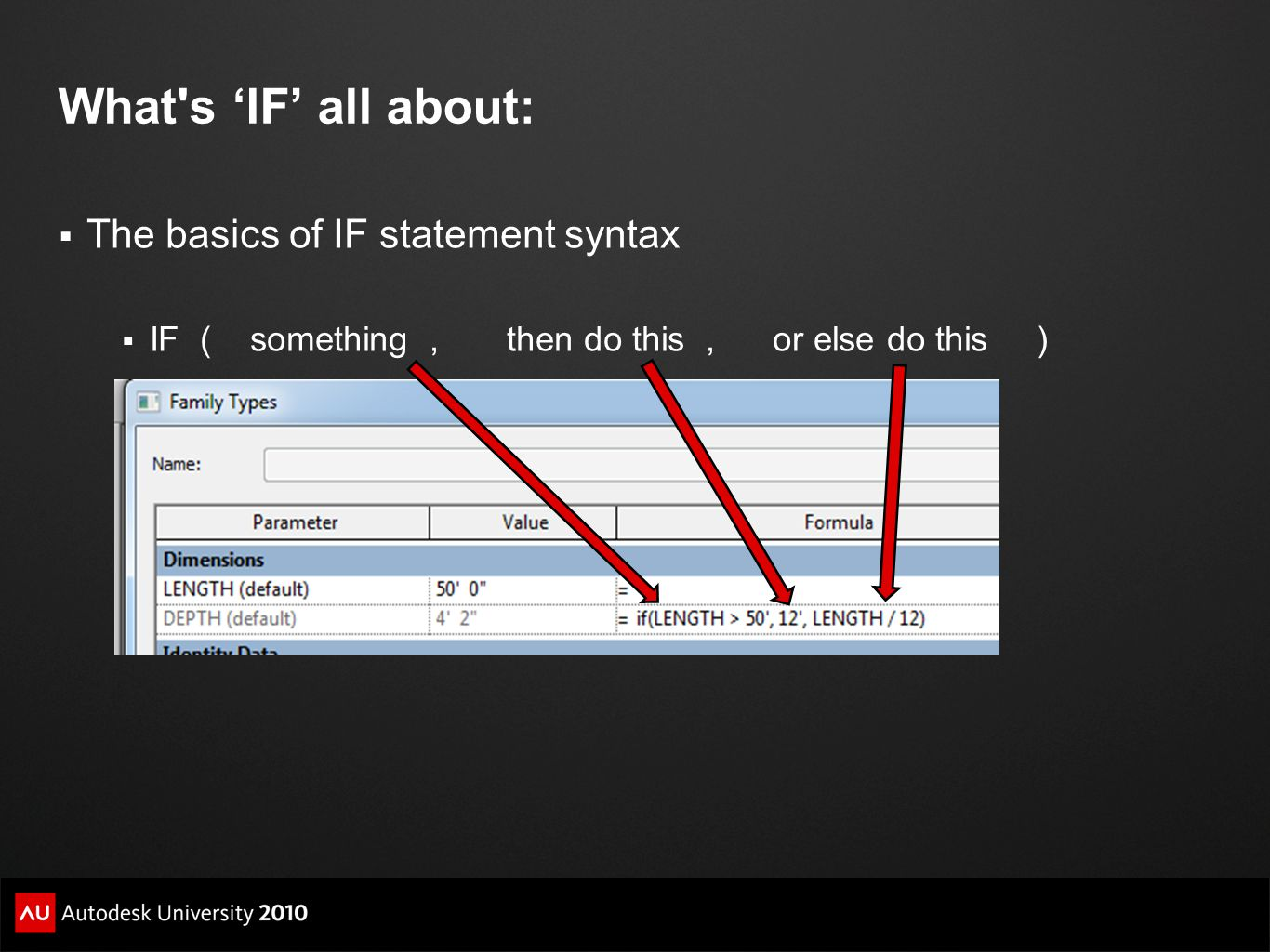 What's 'IF' all about:  The basics of IF statement syntax  IF ( something, then do this, or else do this )