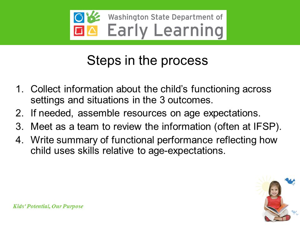 Steps in the process 1.Collect information about the child's functioning across settings and situations in the 3 outcomes. 2.If needed, assemble resou