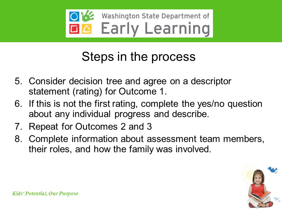 Steps in the process 5.Consider decision tree and agree on a descriptor statement (rating) for Outcome 1.