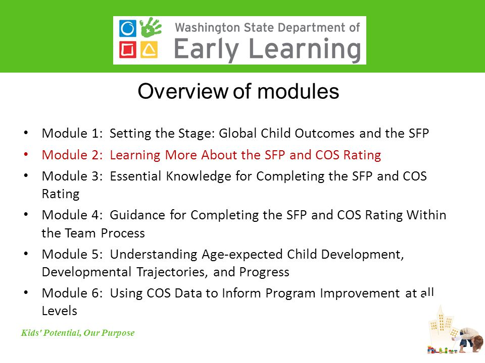 Overview of modules Module 1: Setting the Stage: Global Child Outcomes and the SFP Module 2: Learning More About the SFP and COS Rating Module 3: Essential Knowledge for Completing the SFP and COS Rating Module 4: Guidance for Completing the SFP and COS Rating Within the Team Process Module 5: Understanding Age-expected Child Development, Developmental Trajectories, and Progress Module 6: Using COS Data to Inform Program Improvement at all Levels Kids Potential, Our Purpose