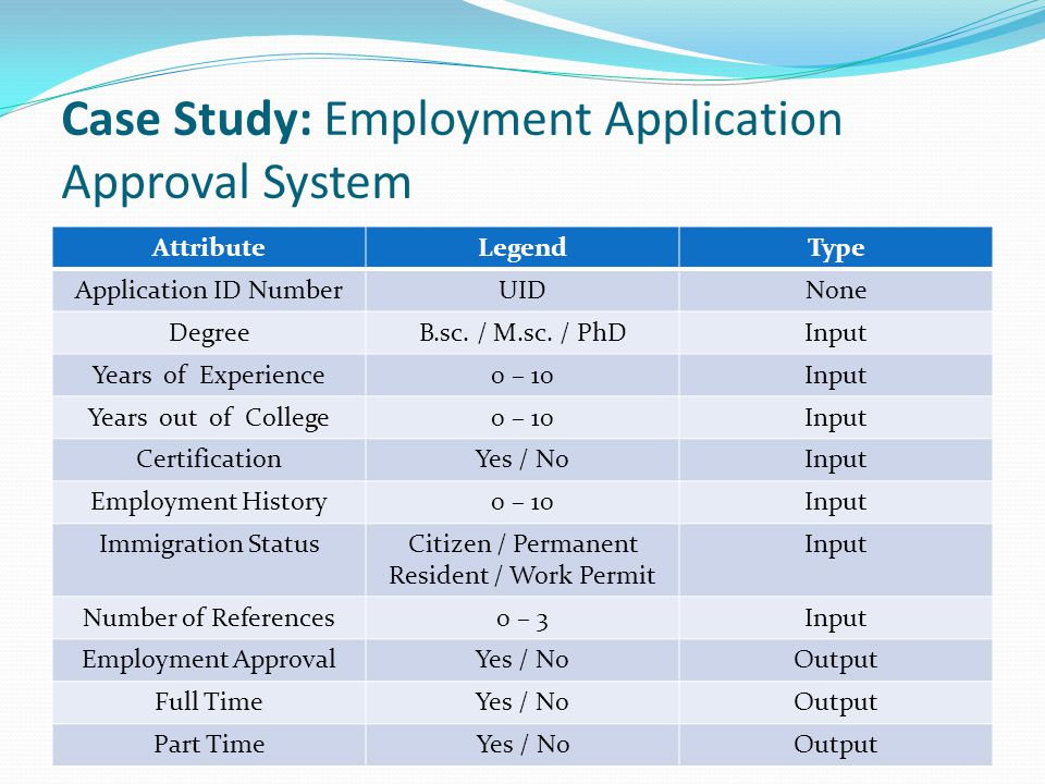 Case Study: Employment Application Approval System AttributeLegendType Application ID NumberUIDNone DegreeB.sc.