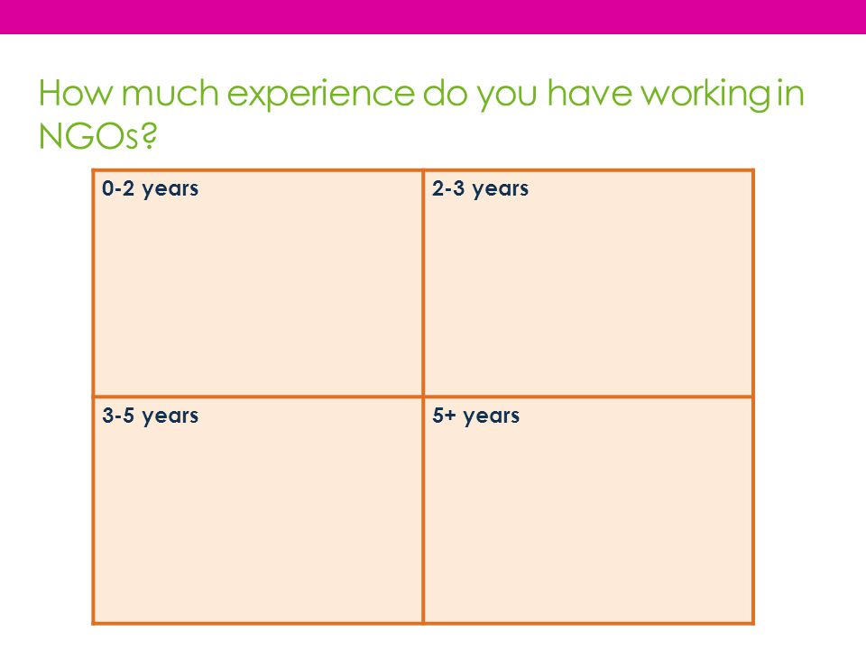 What types of NGO work are you interested in.