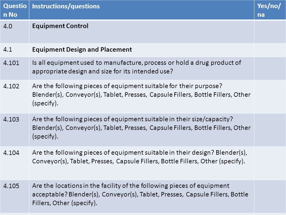 Questio n No Instructions/questionsYes/no/ na 4.0Equipment Control 4.1Equipment Design and Placement 4.101Is all equipment used to manufacture, proces