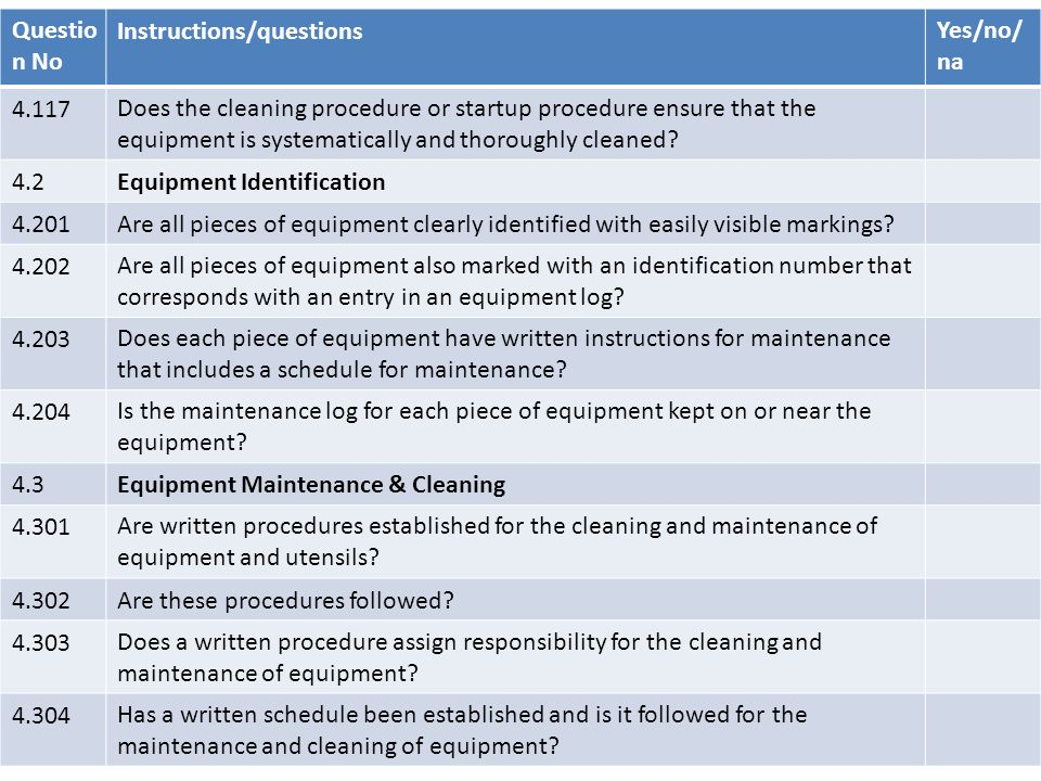 Questio n No Instructions/questionsYes/no/ na 4.117Does the cleaning procedure or startup procedure ensure that the equipment is systematically and th