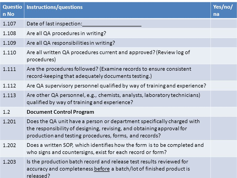 Questio n No Instructions/questionsYes/no/ na 7.101 Do written procedures indicate how and who verifies that correct containers and packages are used for finished product during the finishing operation.