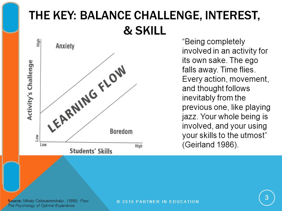 THE KEY: BALANCE CHALLENGE, INTEREST, & SKILL © 2010 PARTNER IN EDUCATION 3 Source: Mihaly Csikszentmihalyi.