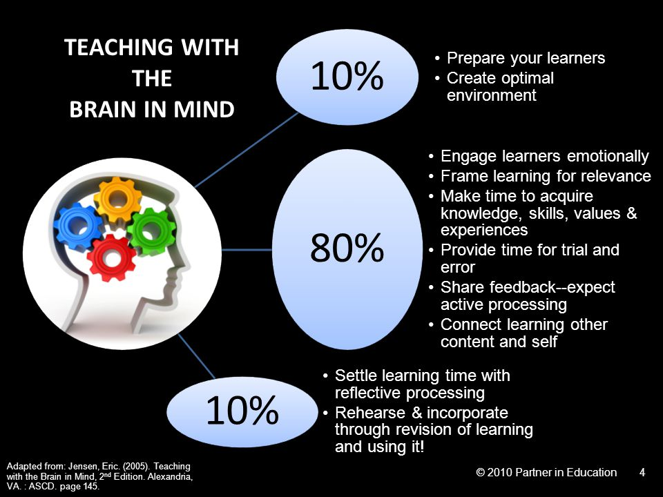 TEACHING WITH THE BRAIN IN MIND Adapted from: Jensen, Eric.