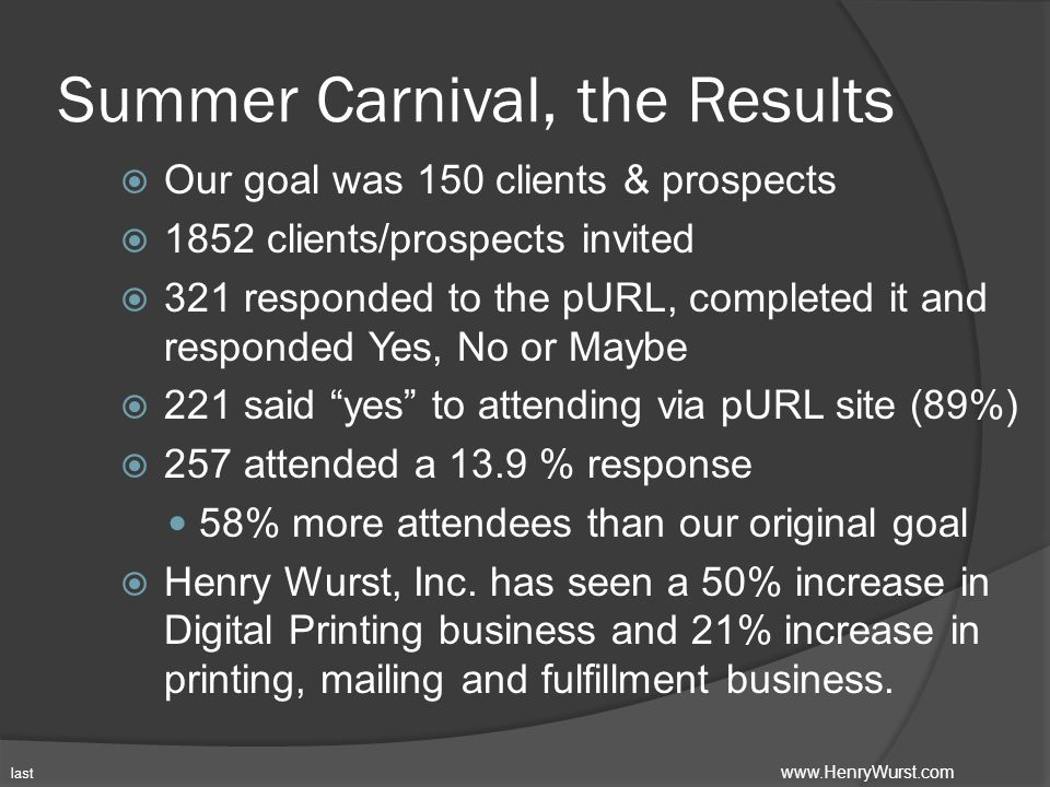 Summer Carnival, the Results  Our goal was 150 clients & prospects  1852 clients/prospects invited  321 responded to the pURL, completed it and res