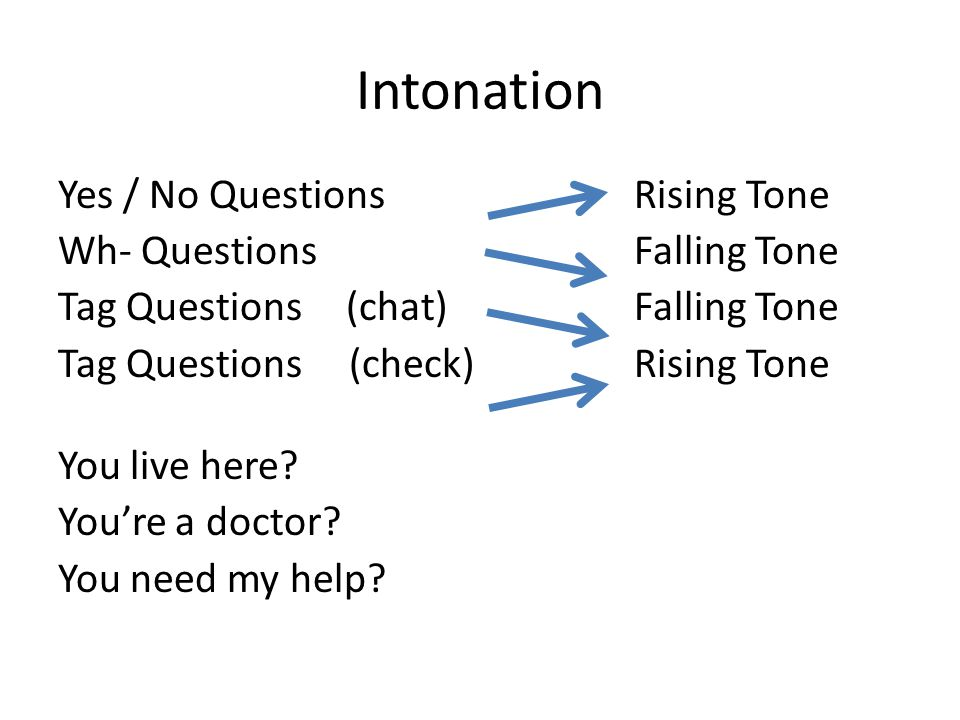Intonation Yes / No QuestionsRising Tone Wh- Questions Falling Tone Tag Questions(chat)Falling Tone Tag Questions (check)Rising Tone You live here.