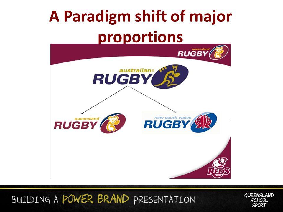 A Paradigm shift of major proportions