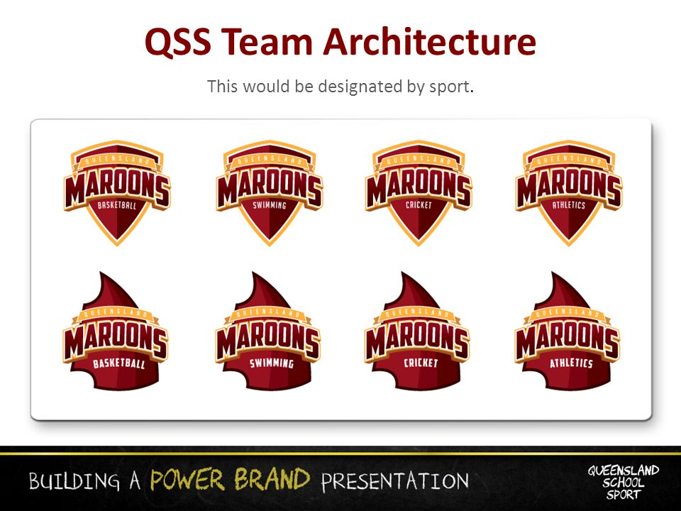 QSS Team Architecture This would be designated by sport.