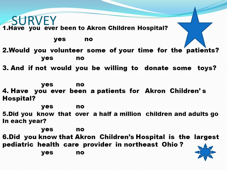 SURVEY 1.Have you ever been to Akron Children Hospital.