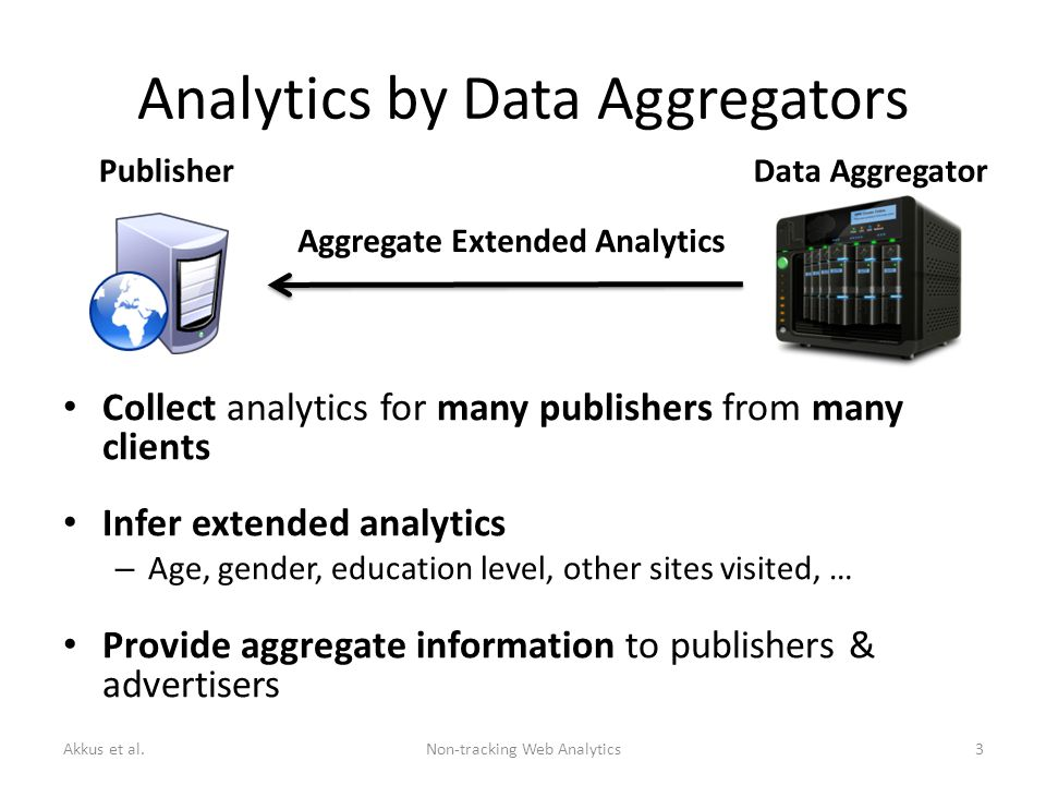 Analytics by Data Aggregators Collect analytics for many publishers from many clients Infer extended analytics – Age, gender, education level, other sites visited, … Provide aggregate information to publishers & advertisers Akkus et al.Non-tracking Web Analytics3 Aggregate Extended Analytics Data AggregatorPublisher