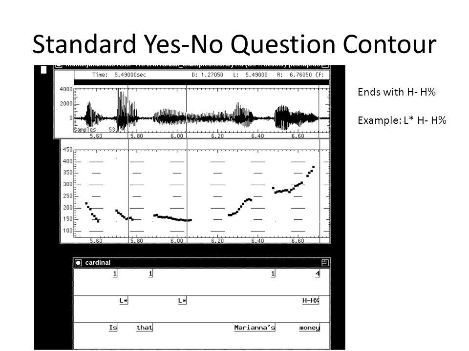 Standard Declarative Contour Ends with L- L% Example: H* L- L%