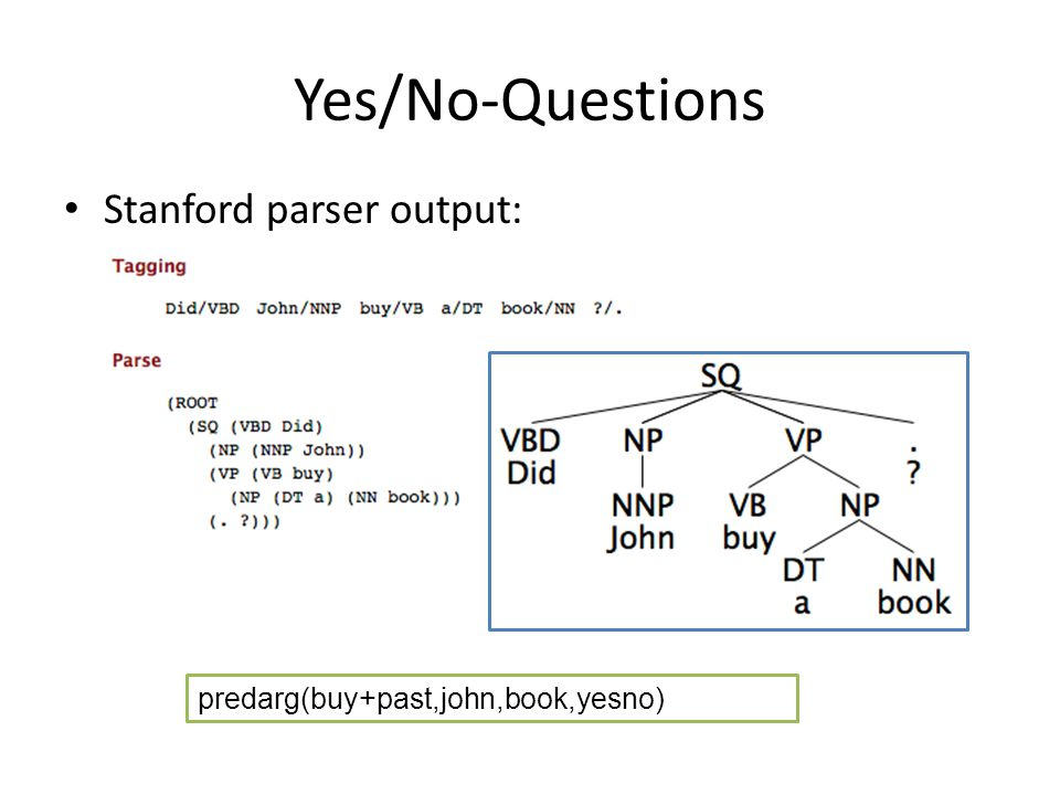 Yes/No-Questions Stanford parser output: predarg(buy+past,john,book,yesno)