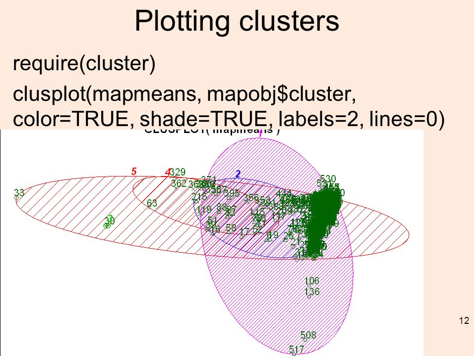 Plotting clusters require(cluster) clusplot(mapmeans, mapobj$cluster, color=TRUE, shade=TRUE, labels=2, lines=0) 12