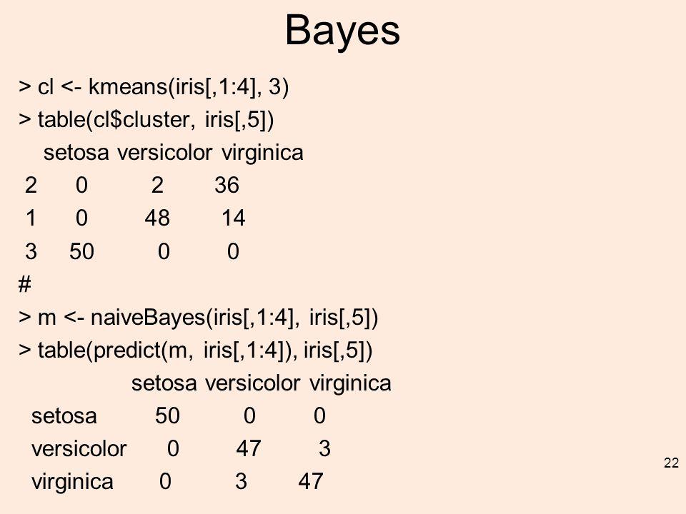 Bayes > cl <- kmeans(iris[,1:4], 3) > table(cl$cluster, iris[,5]) setosa versicolor virginica 2 0 2 36 1 0 48 14 3 50 0 0 # > m <- naiveBayes(iris[,1:4], iris[,5]) > table(predict(m, iris[,1:4]), iris[,5]) setosa versicolor virginica setosa 50 0 0 versicolor 0 47 3 virginica 0 3 47 22