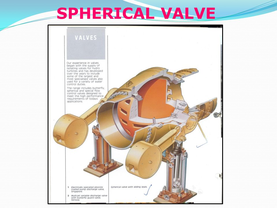 SPHERICAL VALVE