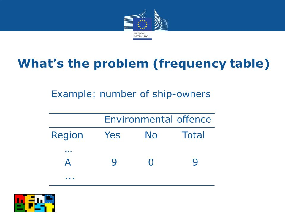 Example: number of ship-owners Environmental offence RegionYes No Total … A 9 0 9...