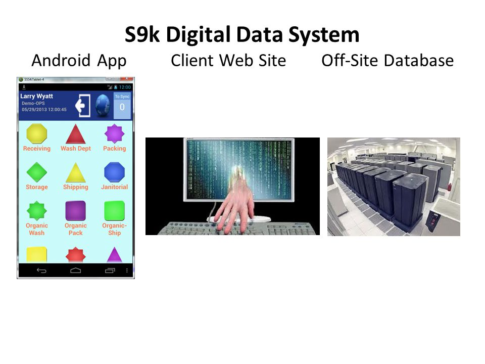 S9k Digital Data System Android App Client Web Site Off-Site Database