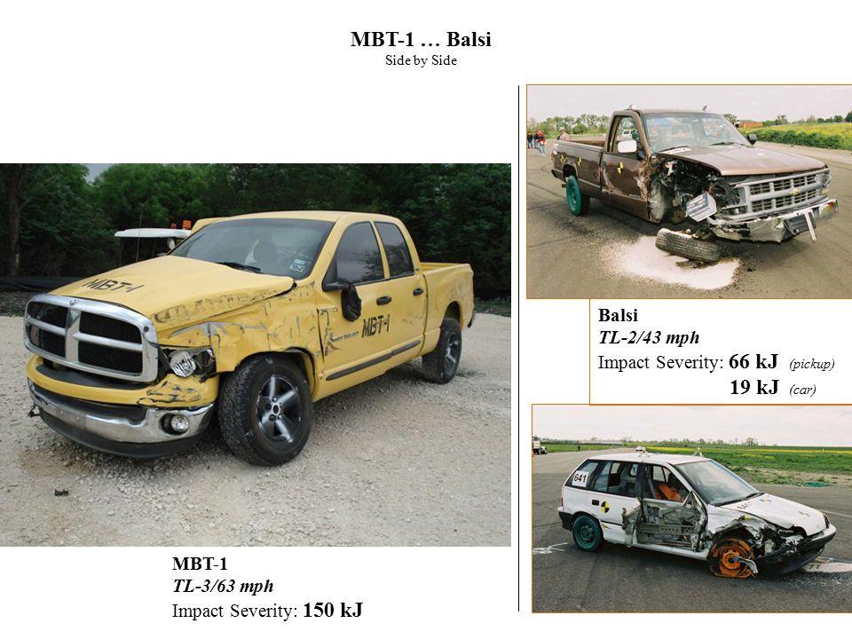 MBT-1 TL-3/63 mph Impact Severity: 150 kJ Balsi TL-2/43 mph Impact Severity: 66 kJ (pickup) 19 kJ (car) MBT-1 … Balsi Side by Side