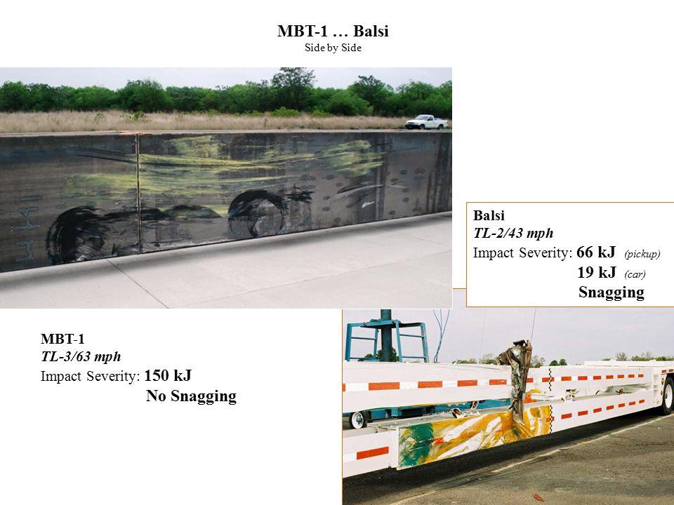 MBT-1 … Balsi Side by Side MBT-1 TL-3/63 mph Impact Severity: 150 kJ No Snagging Balsi TL-2/43 mph Impact Severity: 66 kJ (pickup) 19 kJ (car) Snagging