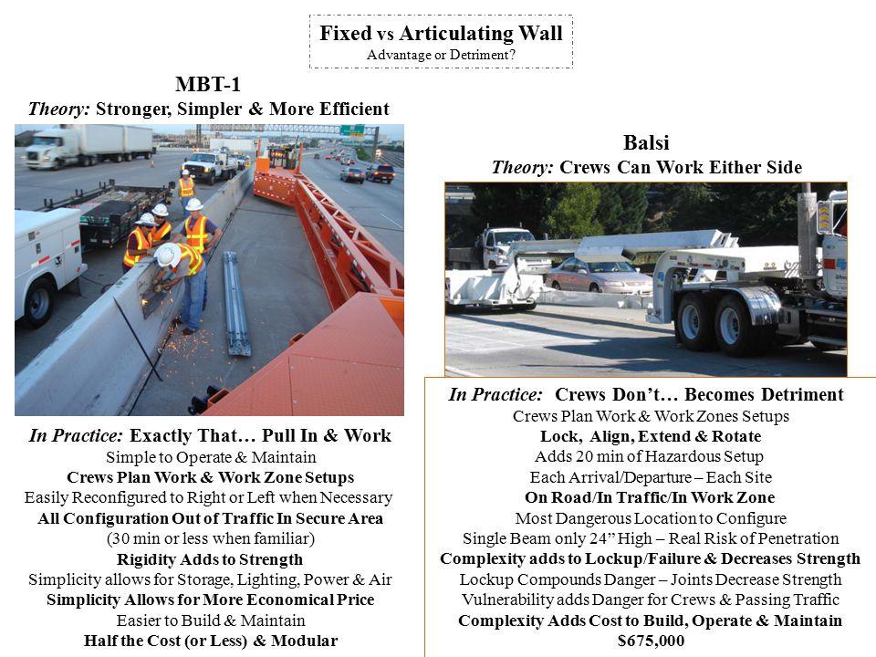 Fixed vs Articulating Wall Advantage or Detriment.