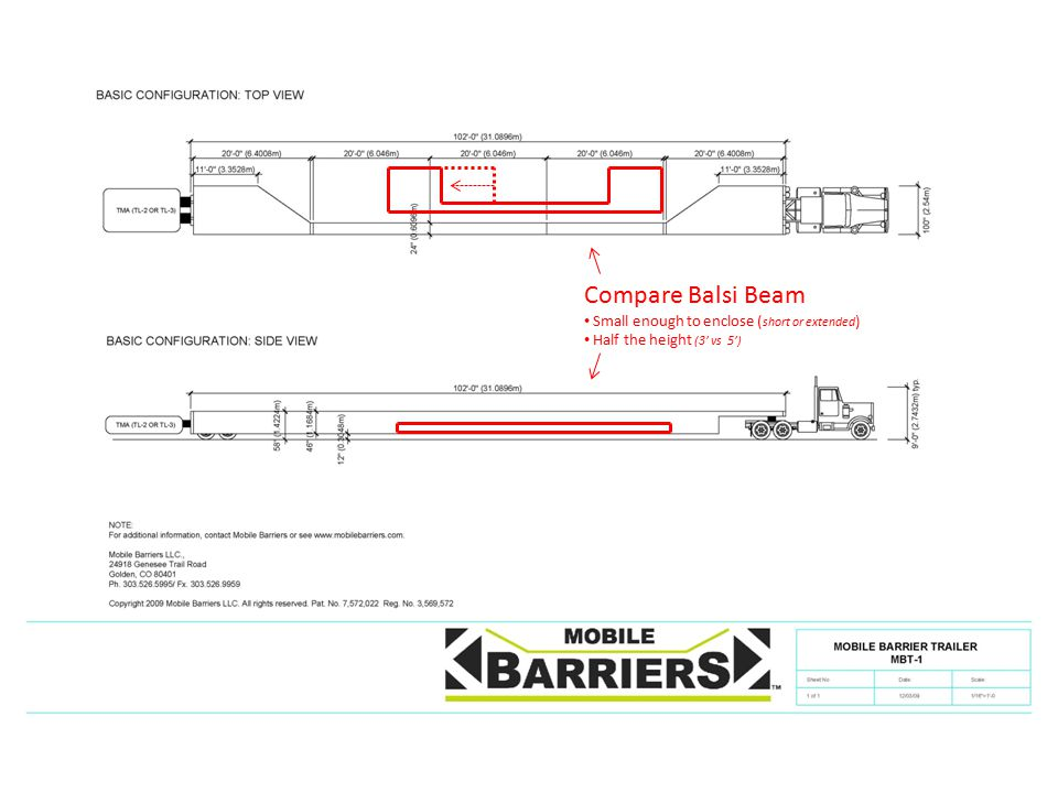 Larger Compare Balsi Beam Small enough to enclose ( short or extended ) Half the height (3' vs 5')