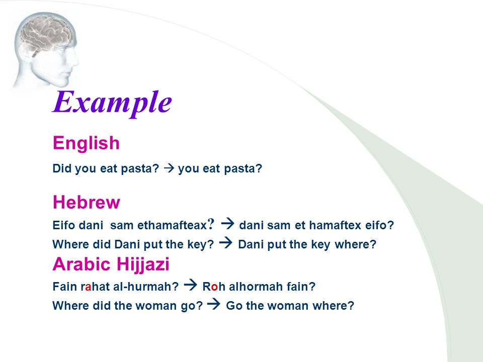 Example English Did you eat pasta.  you eat pasta.