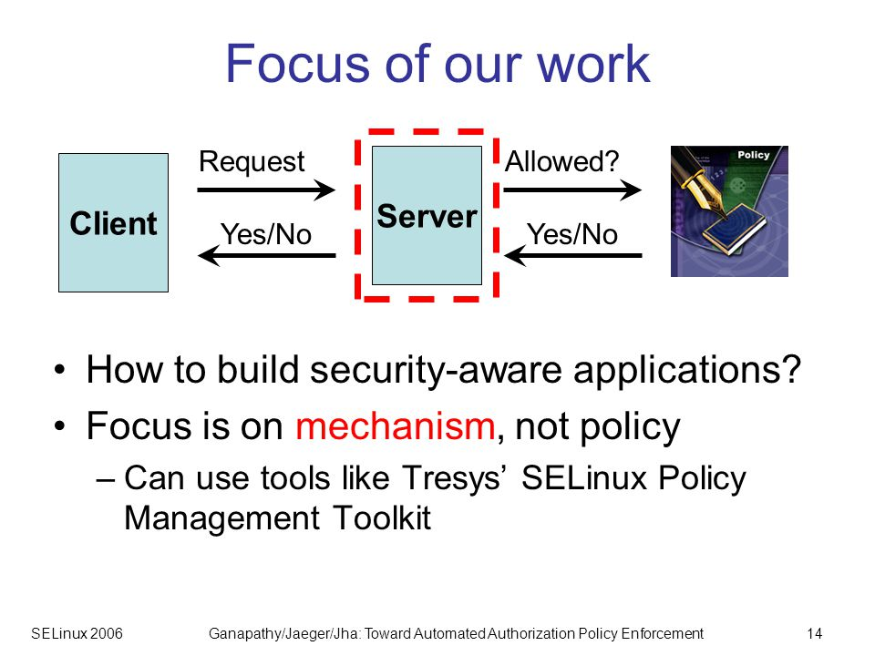 SELinux 2006Ganapathy/Jaeger/Jha: Toward Automated Authorization Policy Enforcement14 Focus of our work How to build security-aware applications.