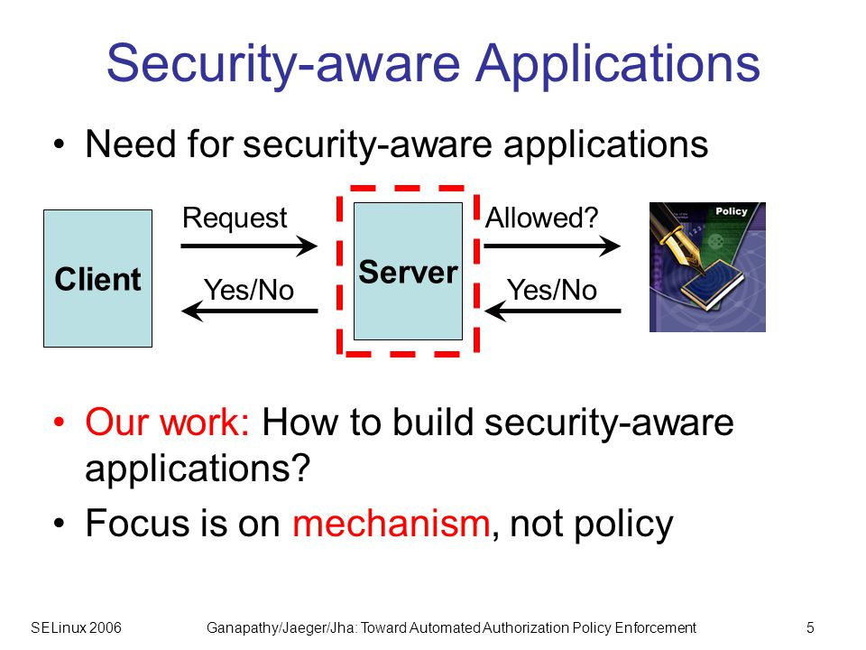 SELinux 2006Ganapathy/Jaeger/Jha: Toward Automated Authorization Policy Enforcement5 Security-aware Applications Need for security-aware applications Our work: How to build security-aware applications.